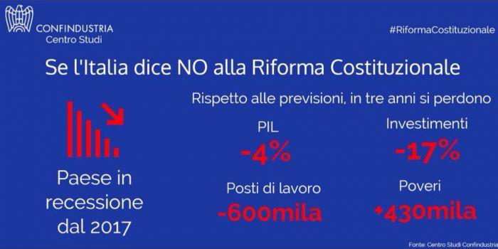 40bd7e570d CONTRATTO DI GOVERNO: IL RITORNO DELLO SPREAD! | icebergfinanza