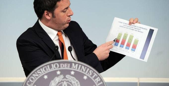 Dati Inps e il segreto di Pulcinella: il Jobs Act è una truffa sulla pelle dei lavoratori
